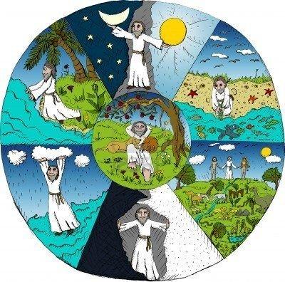 BÀI 1. ĐỨC CHÚA TRỜI DỰNG NÊN THẾ GIỚI (HV)